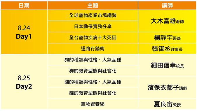 台日研習營-課程表