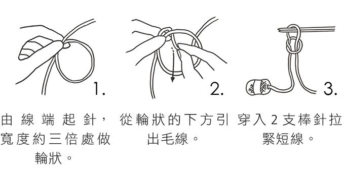 貓奴手作-超簡單針織領結-起針圖1