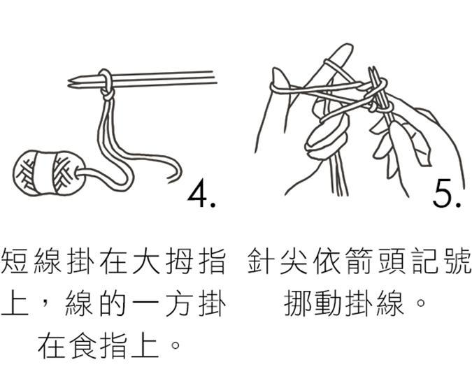 貓奴手作-超簡單針織領結-起針圖2