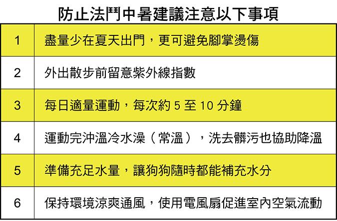 防止法鬥中暑建議注意以下事項