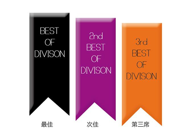 第二審:division組別