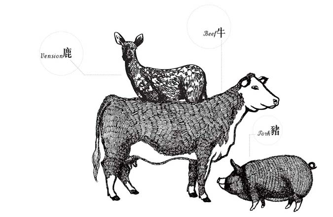 看懂飼料包裝-牛鹿豬
