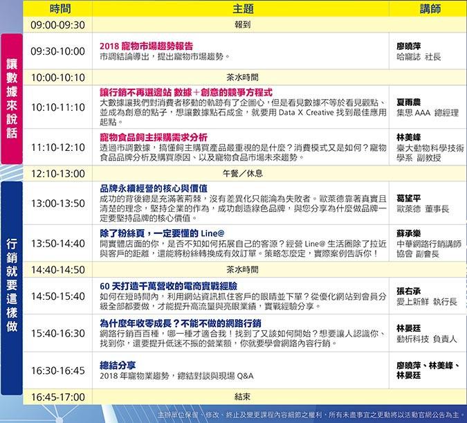 4th-pet-market-reserch-forum-course-content