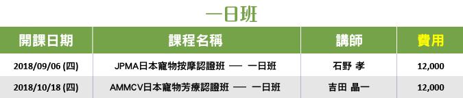 PIDA_證照班_List_1