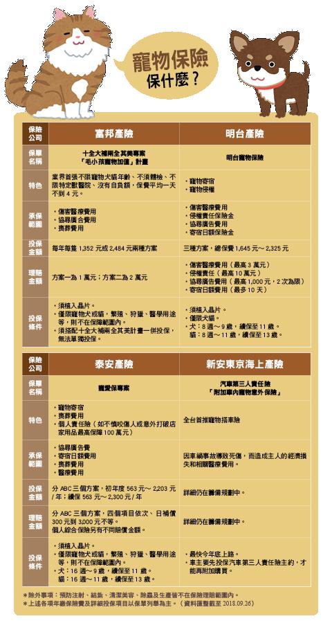 web_banner_1108_寵物保險_list