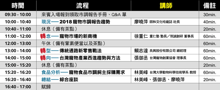 數位宣傳_官網_流程list